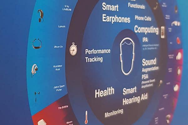ausschnit einer marktanalyse für ein in-ear pulsoximeter
